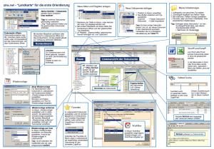 dms.net - erste Schritte